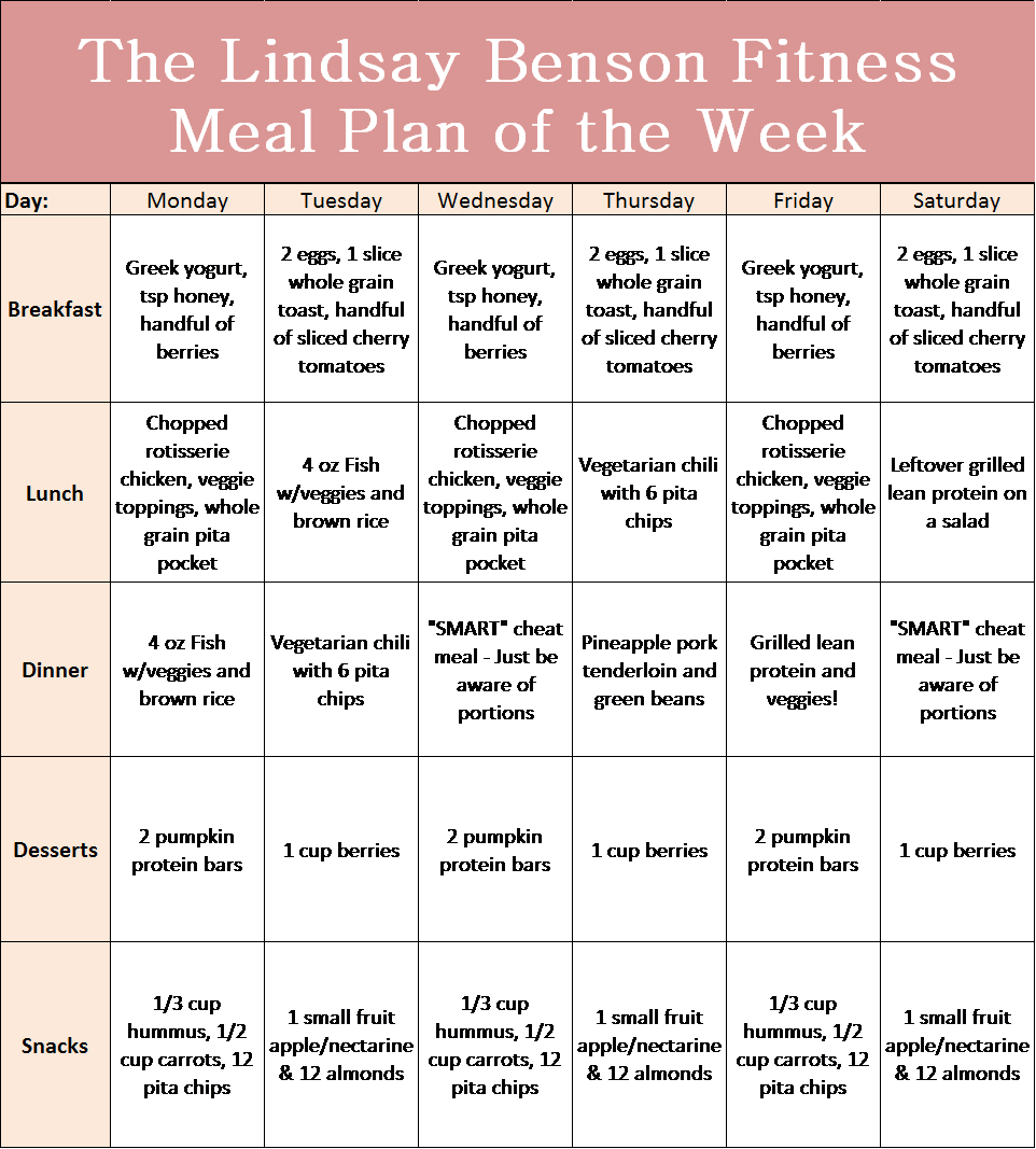 meal plan weekly thevillas co
